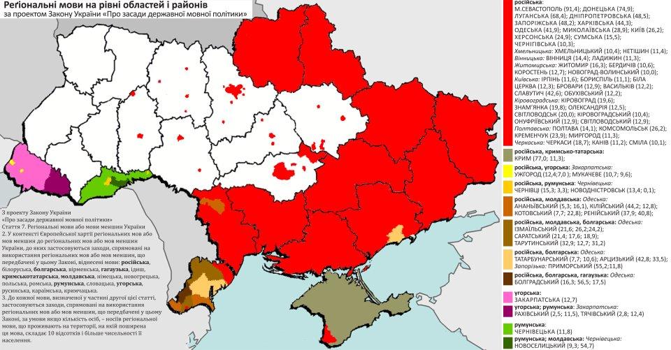 Карта языки полная Языковое столпотворение от Партии регионов