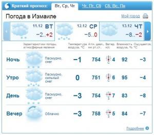 Бессарабия в предвкушении первого снега