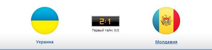 Украинская сборная обыграла сборную Молдавии со счетом 2:1
