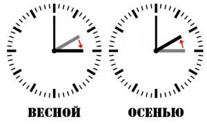 """perevod-chasov-300x180 В Украине начало действовать """"зимнее время"""""""