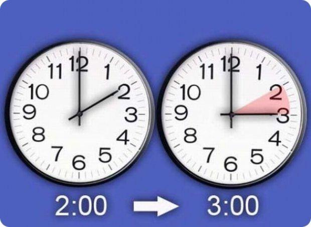 1396076058_902__620x480_chasy В ночь на 29 марта Бессарабия переходит на летнее время