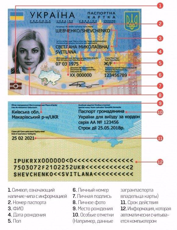 d14fdd0f5cbc32280138ce9da7_315e0453 С 2016 года жители Бессарабии начнут получать новые паспорта