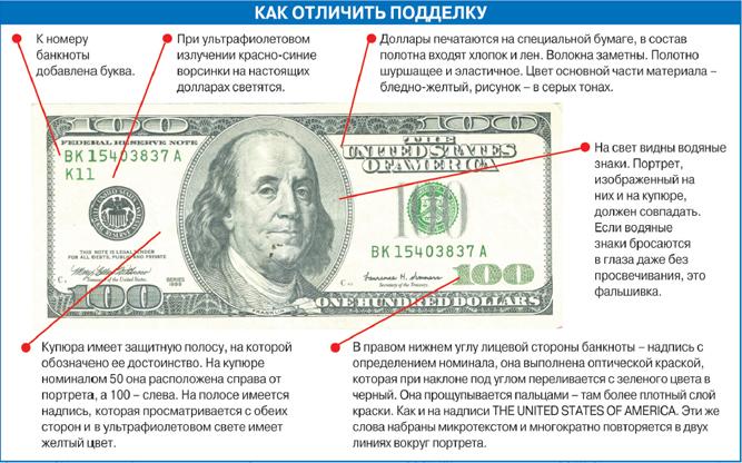 Житель Арциза занимался сбытом фальшивых долларов