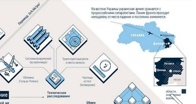 Голландия опубликовала карту Украины без Крыма и Бессарабии
