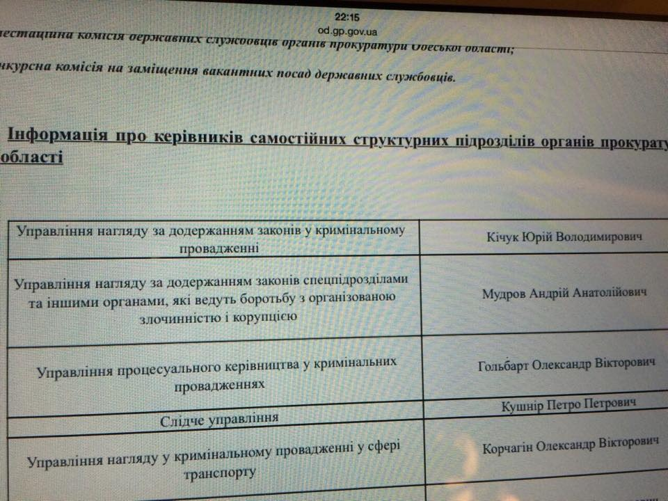 14d4cf7df8bf12bf82828b137deacc7933a4b4b2 В сеть попал скандальный документ распределения руководящих должностей в райпрокуратурах
