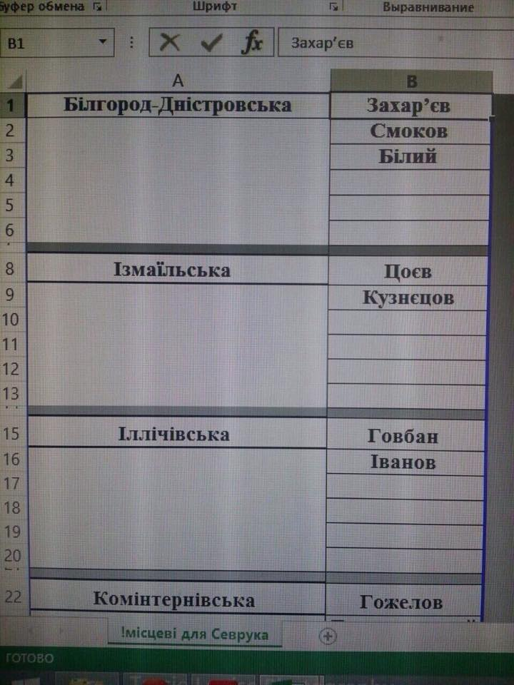 53a79965bac137ae7e8fa3a1932b1d83f63d4084 В сеть попал скандальный документ распределения руководящих должностей в райпрокуратурах