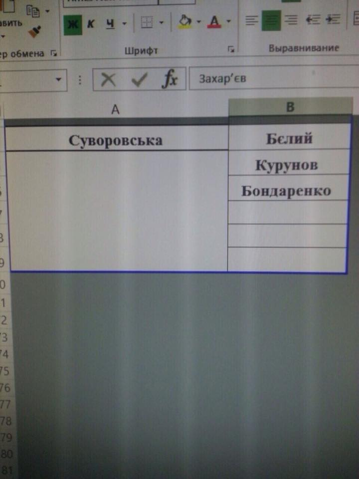 d18c655ed94935ee7377e9428540e78c768f3951 В сеть попал скандальный документ распределения руководящих должностей в райпрокуратурах
