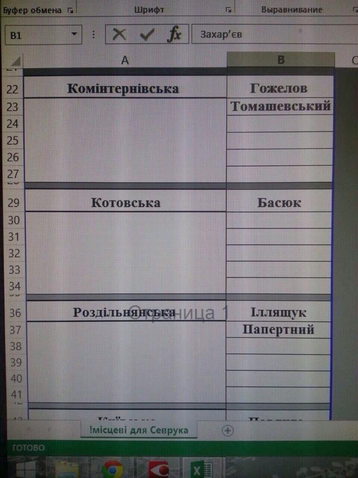 f13037258fdff2cb107b7916730df9f615320fcb В сеть попал скандальный документ распределения руководящих должностей в райпрокуратурах