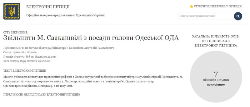 На сайте президента Украины появилась петиция об отставке Саакашвили