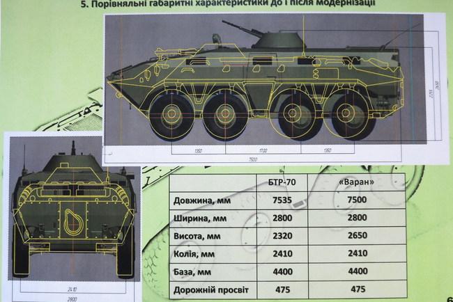 64 Украинский «Варан» - новый взгляд на БТР-70 (фото)