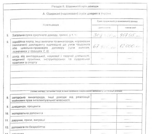 """bilyk2 Глава Ренийского района """"гол как сокол"""" (документ)"""
