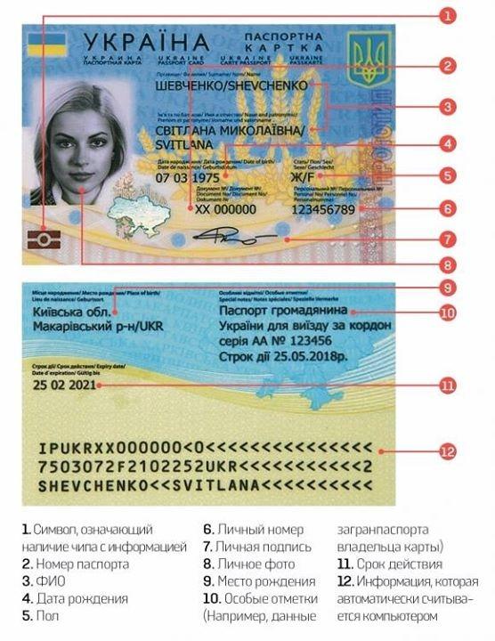 d84c2a1479249b05733c30f0da С 1 января украинцам начнут выдавать пластиковые паспорта