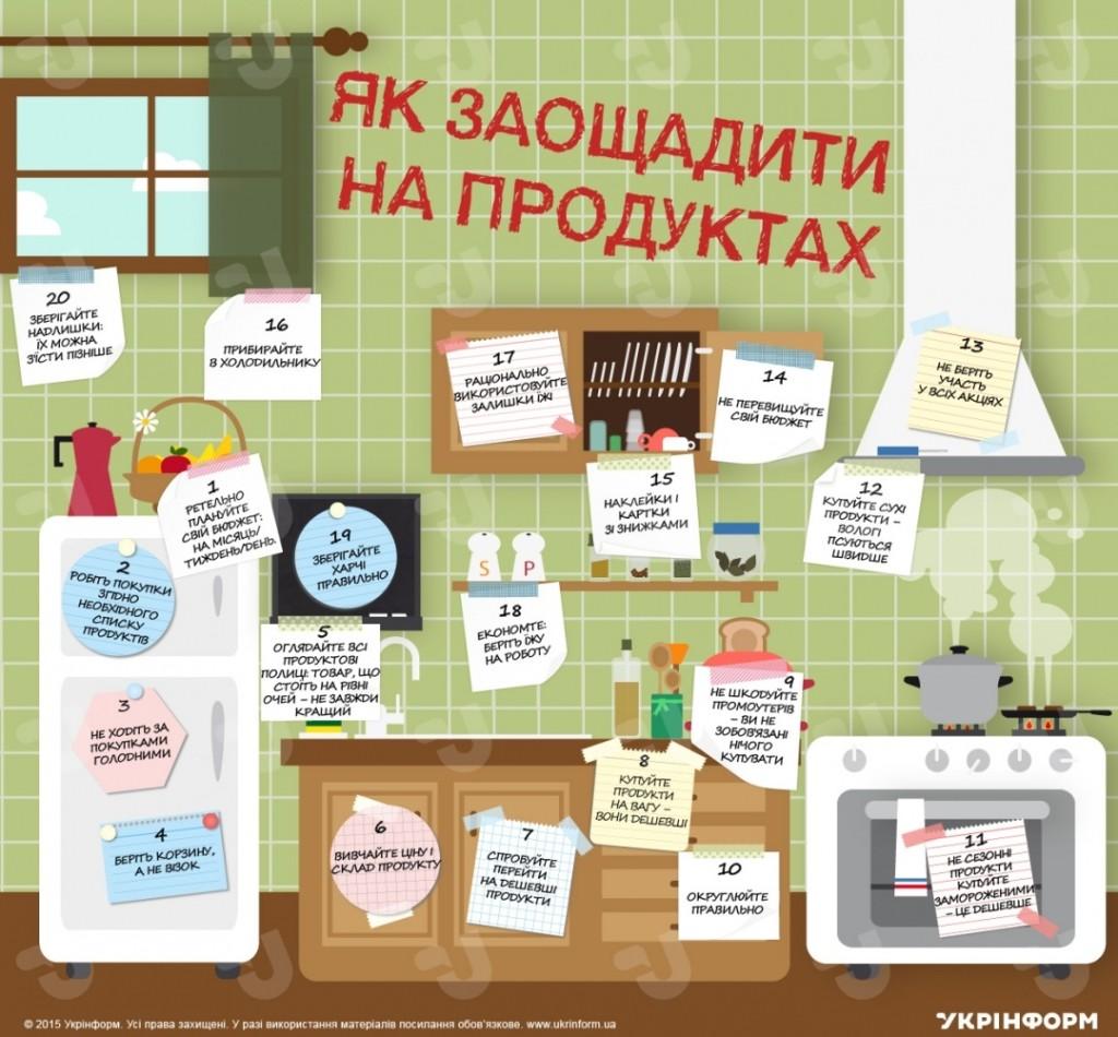 1446652026-4642-1024x950 ТОП-20 способов сэкономить на продуктах
