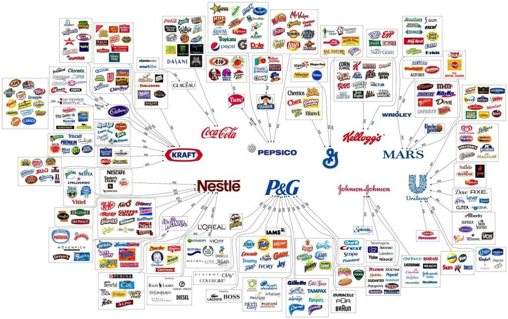 Brend-v-MLM-biznese-1024x643 Как экономить на продуктах питаниях и ни в чем себе не отказывать