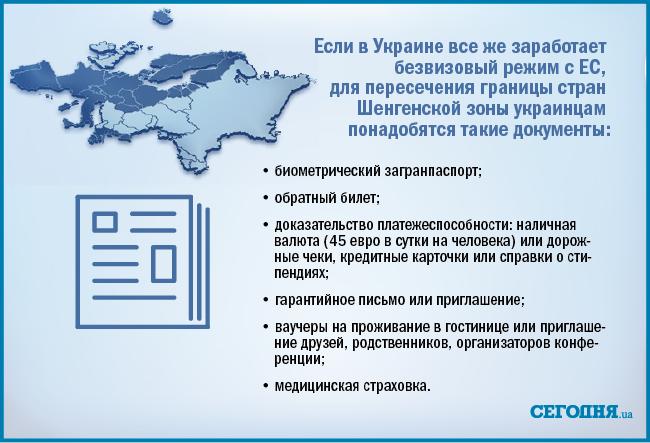 Еврокомиссия одобрила безвизовый режим с Украиной: что и когда изменится