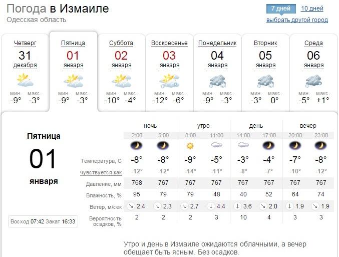 6734 Измаильчанам, которые собираются встречать Новый год на центральной площади, стоит одеться потеплее