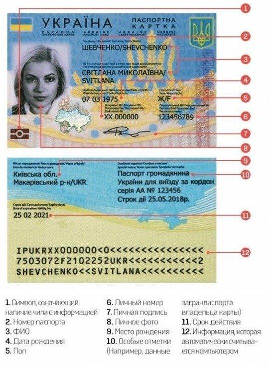 Новые пластиковые паспорта придется менять каждые 10 лет