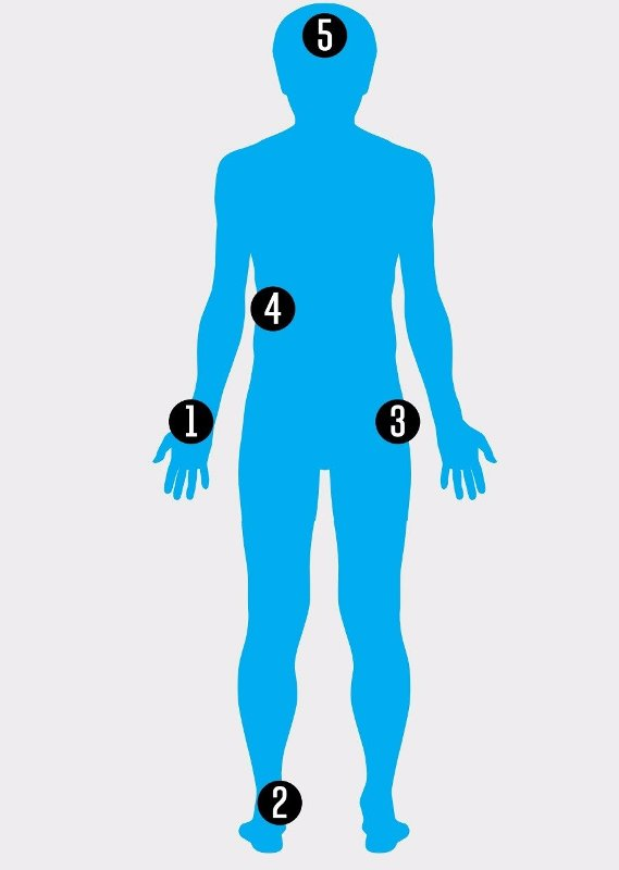 Симптомы перелома: как распознать и оказать первую помощь
