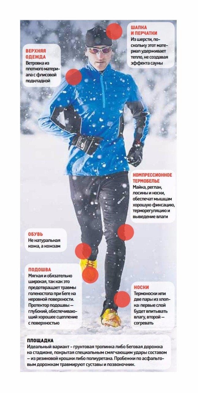 Бег зимой: дыхание, одежда и другие важные моменты тренировок