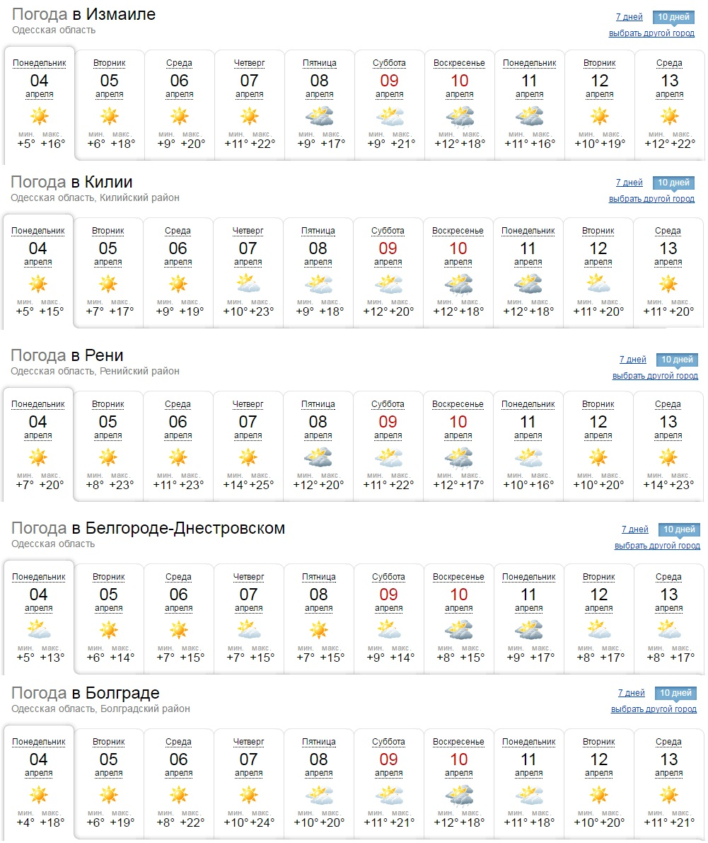 Жителей Бессарабии ждет аномально теплый апрель