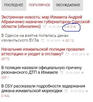 Измаильчане хотят видеть Абрамченко губернатором, но не готовы отпускать его с должности мэра