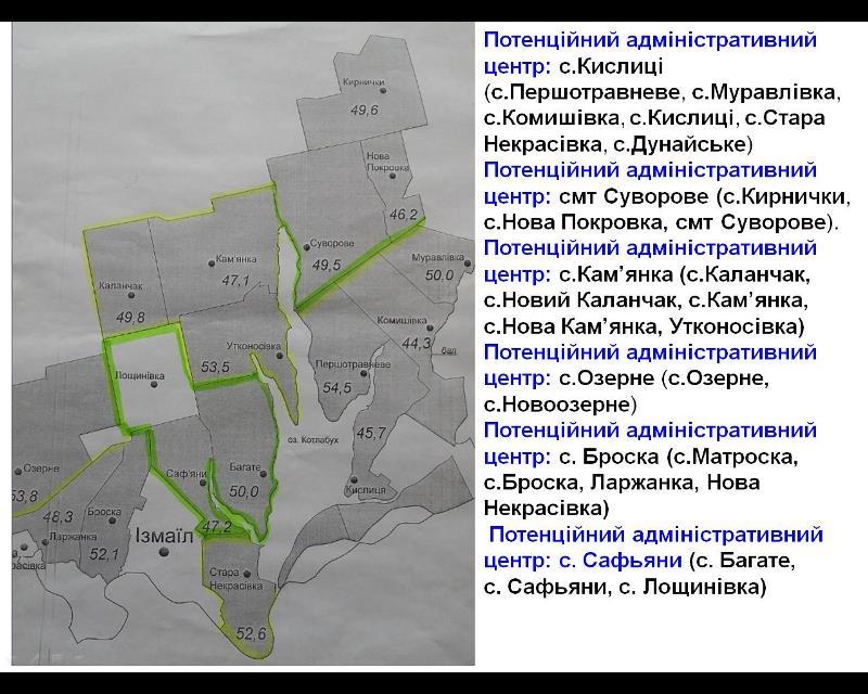 15 Измаильский р-н: объединение территориальных громад - добровольно, но неизбежно
