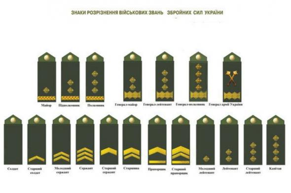 708787_2_w_590 Петр Порошенко декомунизировал знаки отличия ВСУ