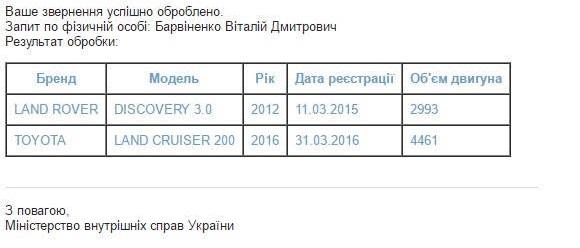7cae4500-71cb-42df-ab64-c37f35f281ce Нардепа Виталия Барвиненко поймали на очередном обмане