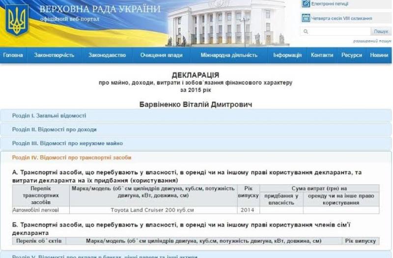 Нардепа Виталия Барвиненко поймали на очередном обмане