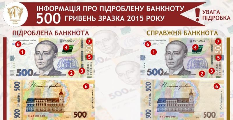 500-uah-fake_finish НБУ зафиксировал подделку новых 500-гривневых банкнот: как отличить подделку