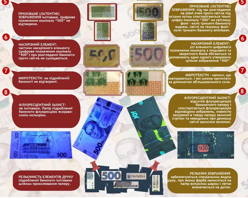 500-uah-fake_finish_01 НБУ зафиксировал подделку новых 500-гривневых банкнот: как отличить подделку
