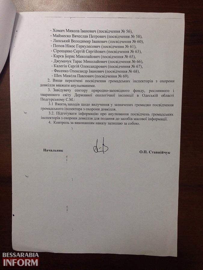 Бессарабия: обнародован список общественных экоинспекторов, которые не имеют права вас проверять (документ)