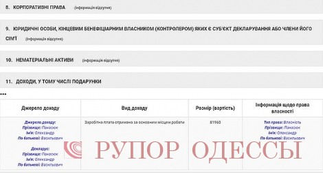 Журналисты уличили соратника Саакашвили в сокрытии дорогостоящих активов, среди которых гостиница в Куршевеле