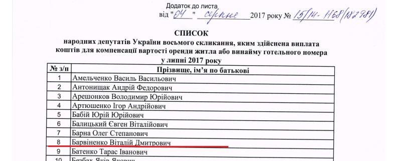 Нардеп от Бессарабии Виталий Барвиненко незаконно получает деньги из госбюджета
