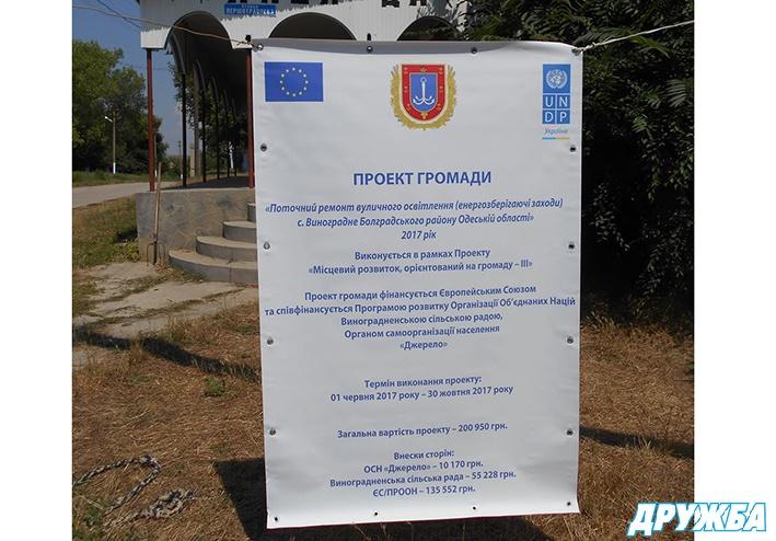 В селе Болградского района завершен Международный Проект  по реализации энергосберегающих мероприятий