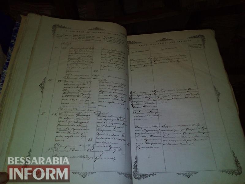 Передача архивных фондов из Измаила в Одессу - а может не надо?