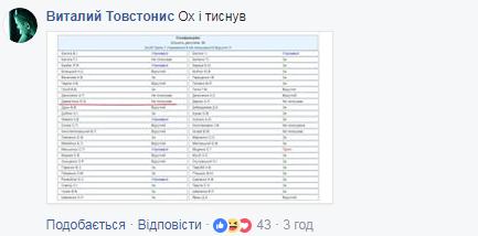 17 А потом возникают вопросы, почему народ не идет за вами: Саакашвили подставил своего соратника