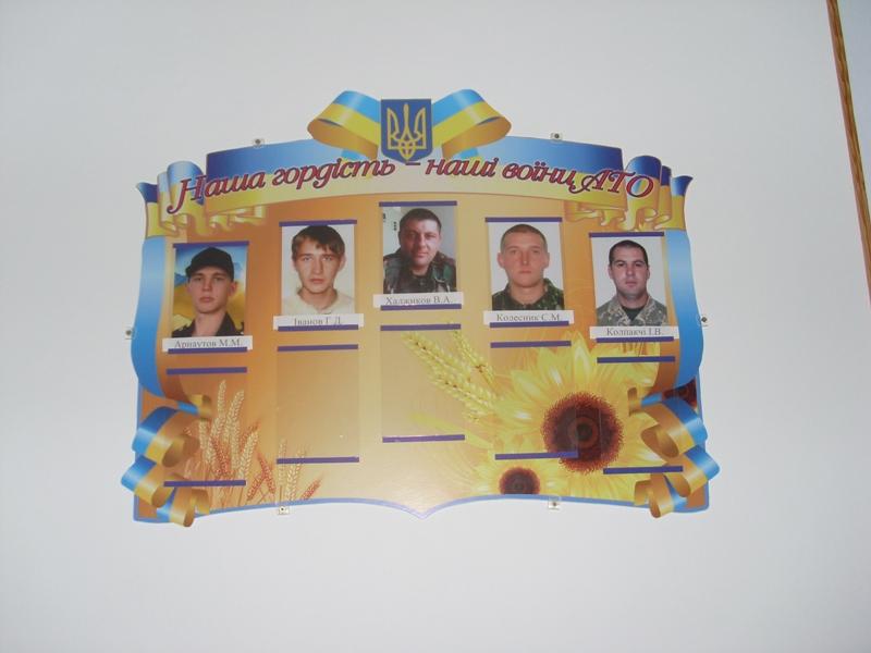 SL376359 Перезагрузка после Евромайдана: новшества в национально-патриотическом воспитании детей Измаильщины