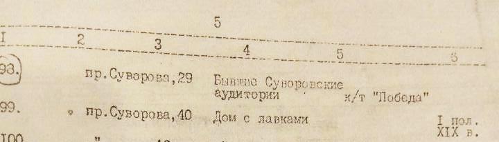 vityag-reestru-99-Pr.-Suv40 «Законная» продажа «Дома с лавками»: кто будет смеяться последним?