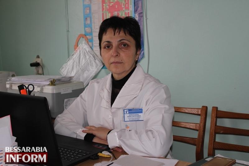 Нависшая угроза кори: медики рассказали о ситуации в Измаиле и районе