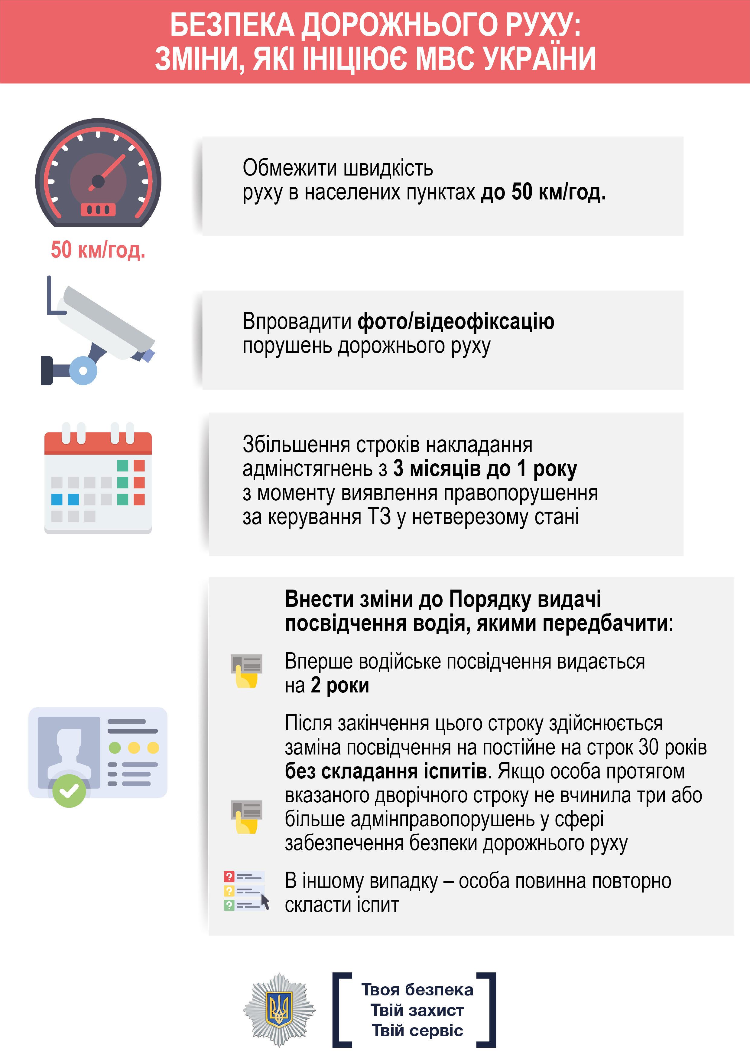 Новые штрафы за нарушение правил дорожного движения еще не действуют, - МВД