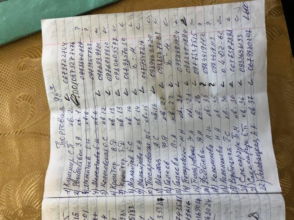 """Выборы в Килийской ОТГ: наблюдателя от """"Батькивщины"""" поймали с поличным на подкупе избирателей"""