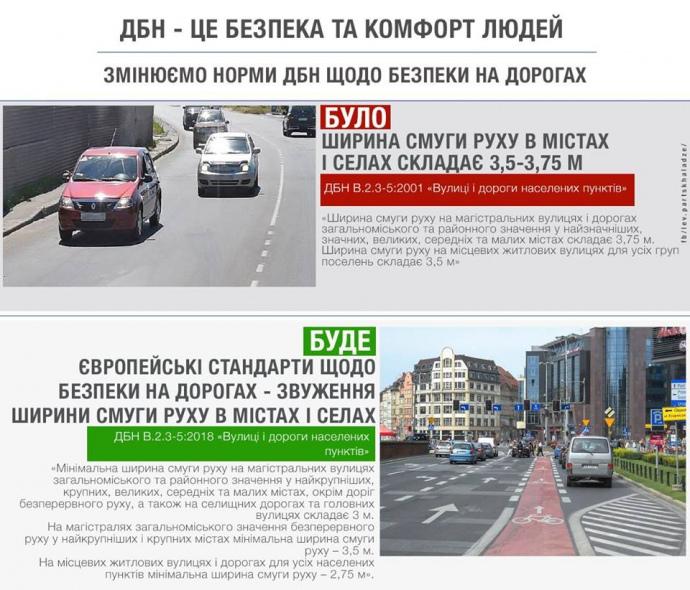 В украинских городах сузят полосы движения