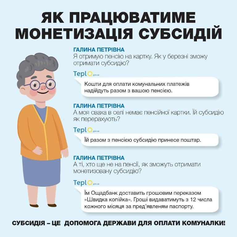 Как в Украине будет работать монетизация субсидий