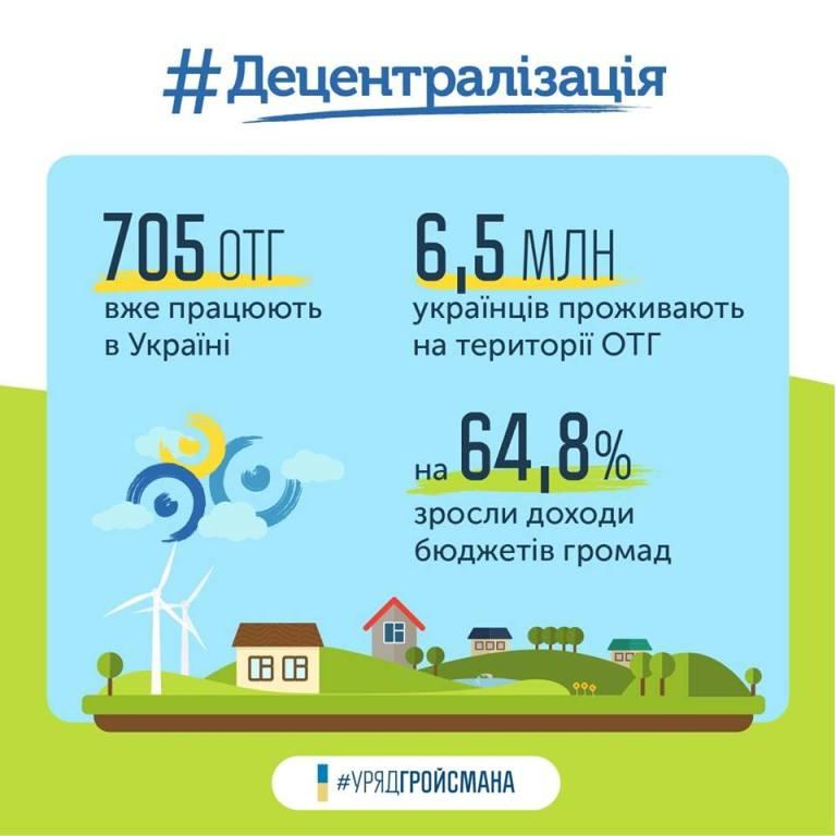 По итогам 2018 года почти вся Бессарабия провалила децентрализацию в Одесской области
