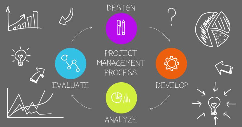 Что такое Project Management: управление IT проектами