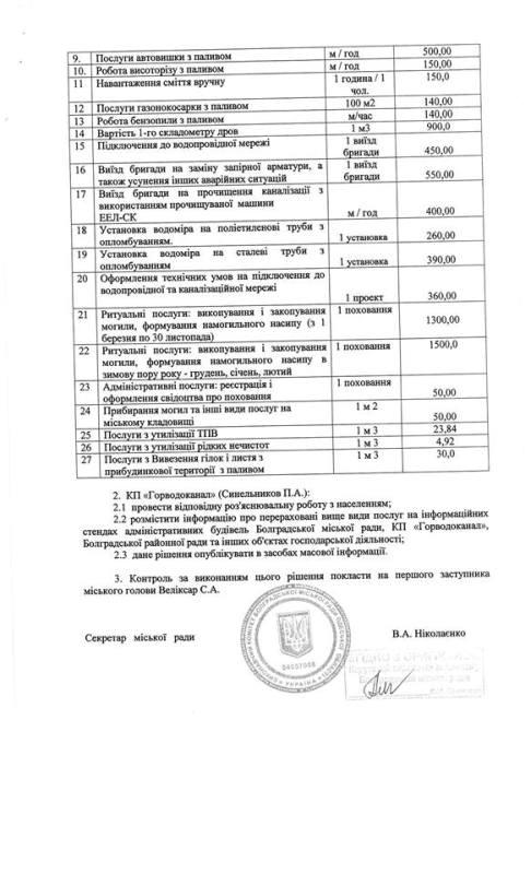 В Болграде утвердили новые тарифы на услуги коммунальщиков