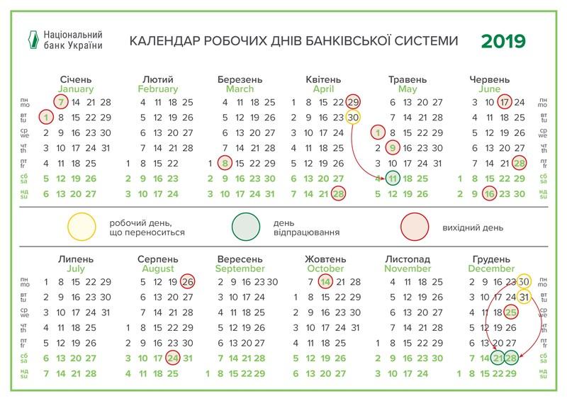 Пасха и майские праздники: в Украине банки будут закрыты пять дней подряд