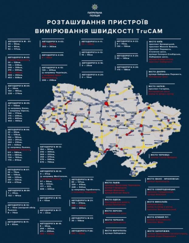 С 13 мая на дорогах Украины будет больше радаров TruCam