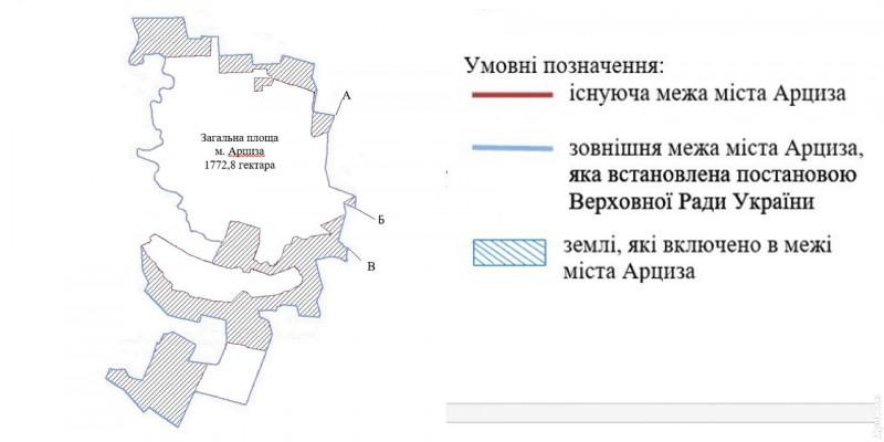 Кабмин планирует увеличить городские границы Арциза